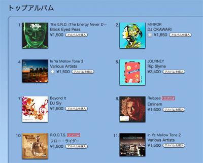 iTunesチャート.jpg